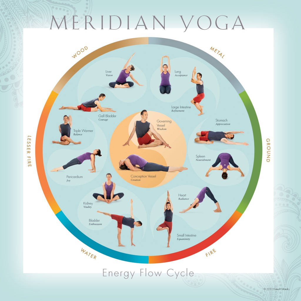 Meridian Yoga Certification